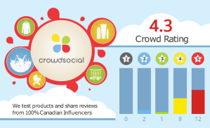 CrowdSocial